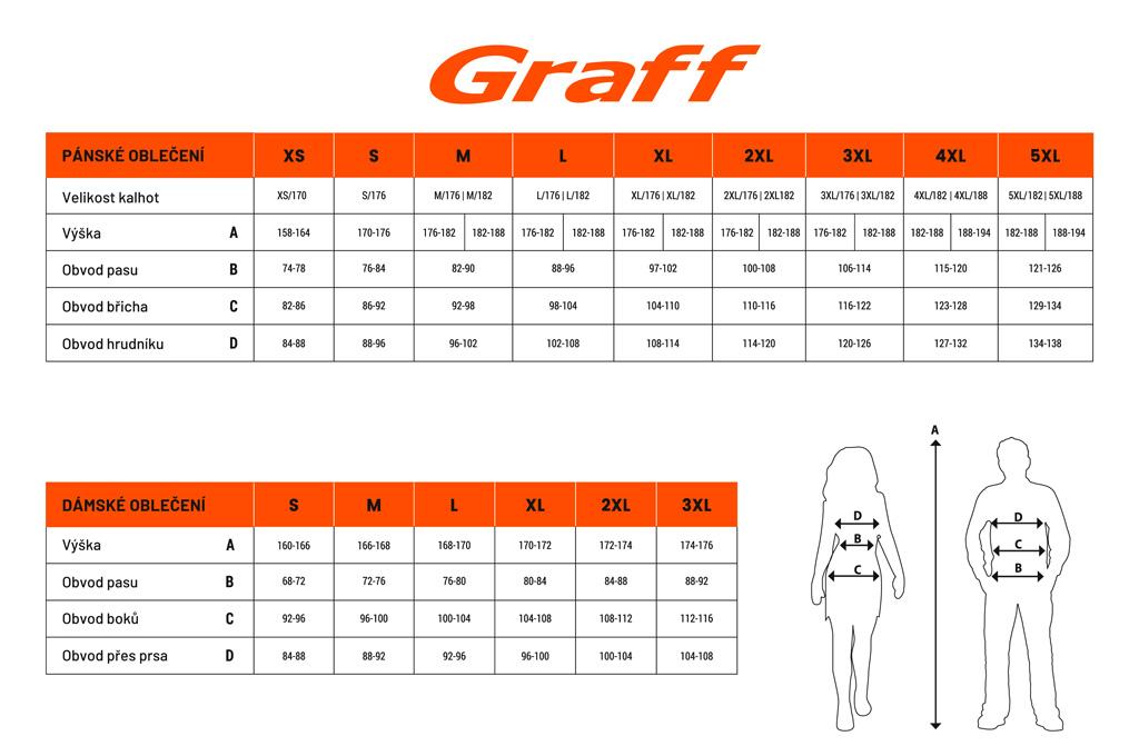 Graff_tabulka-velikosti