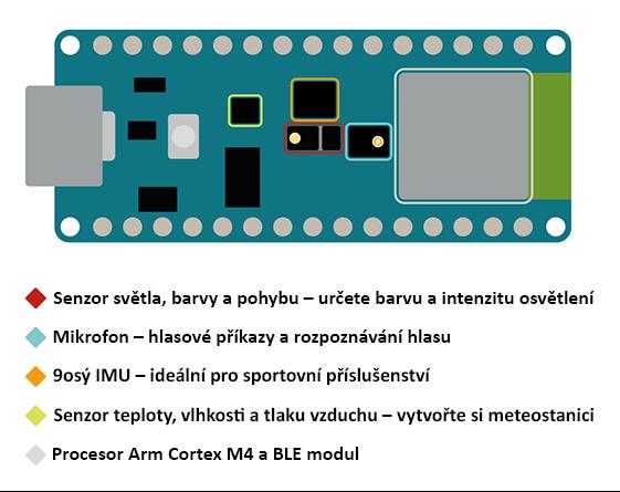 Arduino Nano 33 BLE Sense - vybavení desky