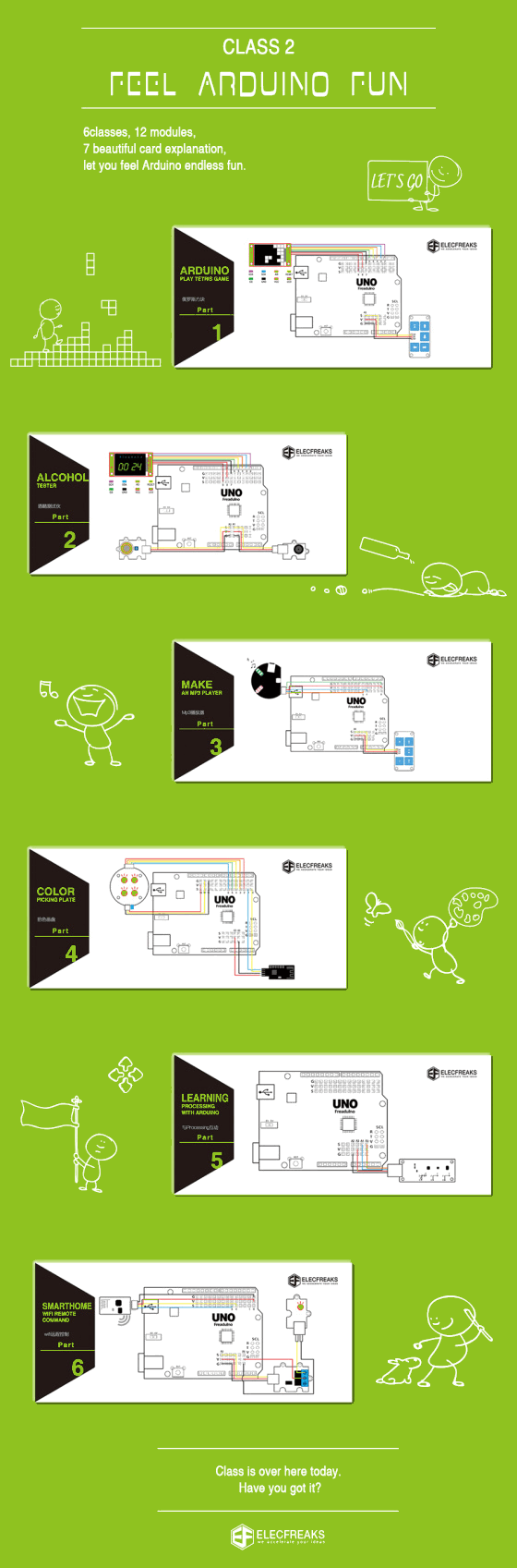 Arduino Advanced Kit - Arduino projekty