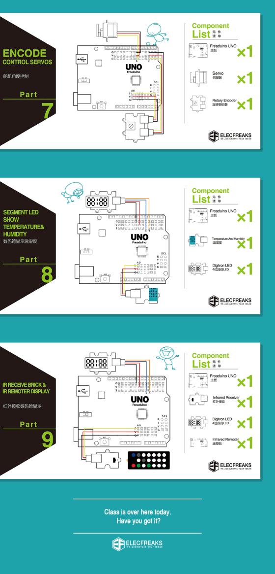 Arduino Starter Kit (pro začátečníky) projekty 6-9