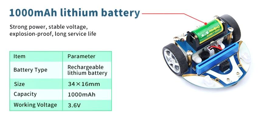 Battery Pack pro auto Cutebot V3.0 akumulátor
