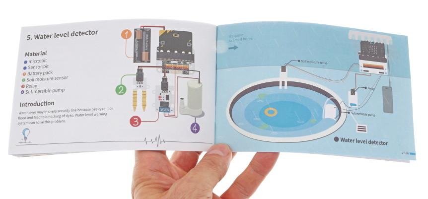 BBC micro:bit kit pro chytrou domácnost - Návod k použití s projekty