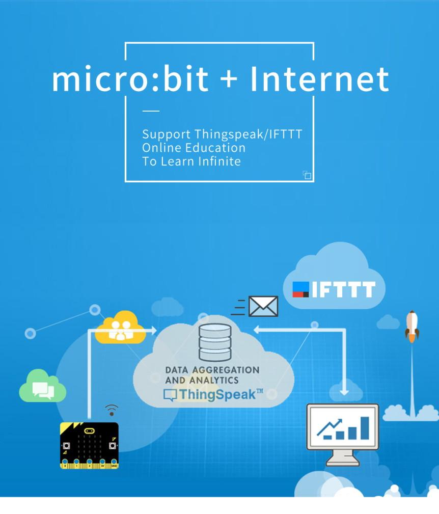 BBC Micro:bit Kit pro Internet věcí IoT cloud