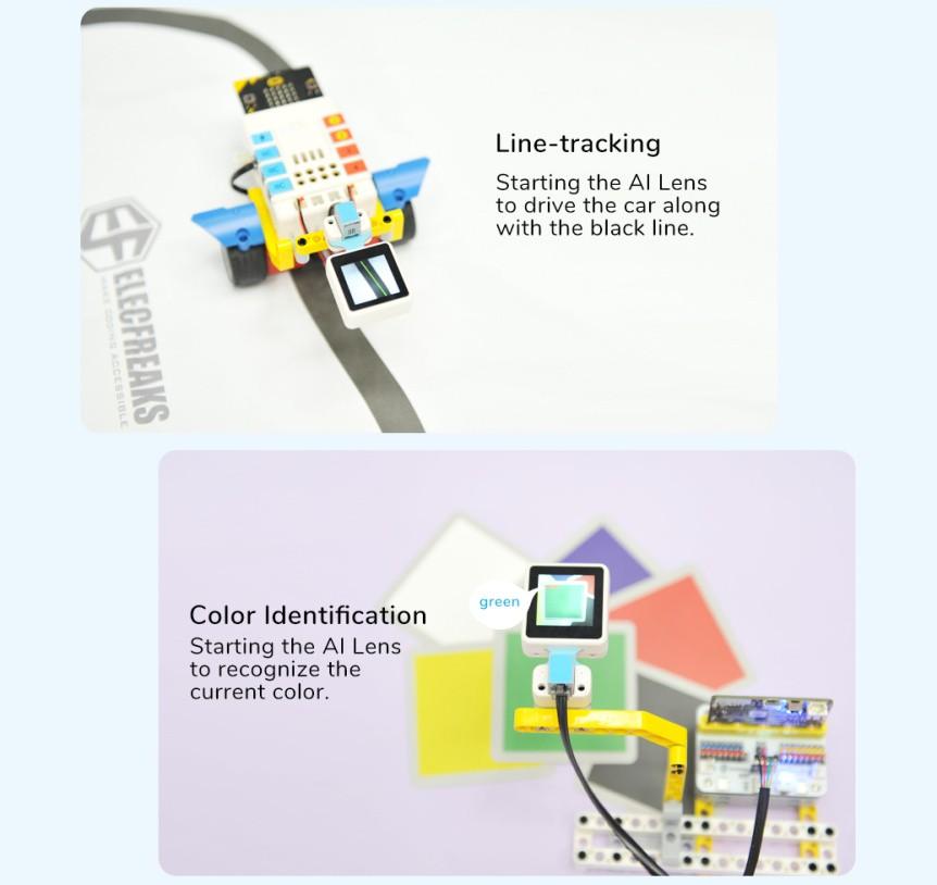 Chytrá kamera pro A.I. umělou inteligenci - čára a barvy
