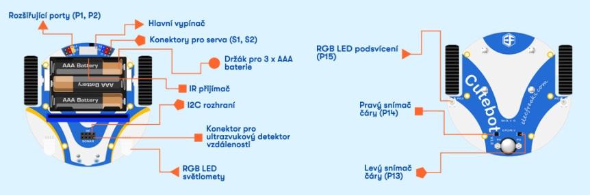 cutebot-microbit-chytre-zavodni-auto-uzivatelske-rozhrani