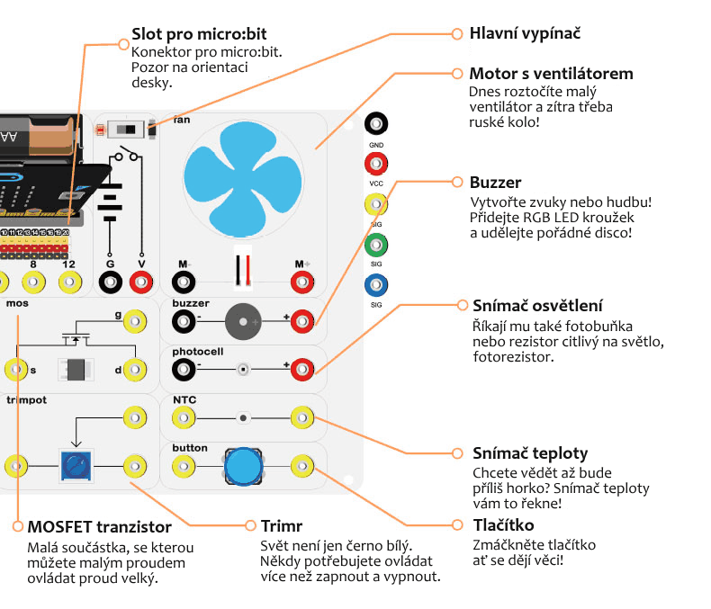Experiment Kit pro micro:bit - součástky, funkce, vlastnosti další