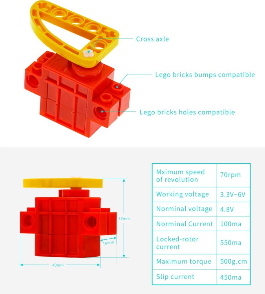 Geekservo motor kompatibilní s LEGO parametry a rozměry