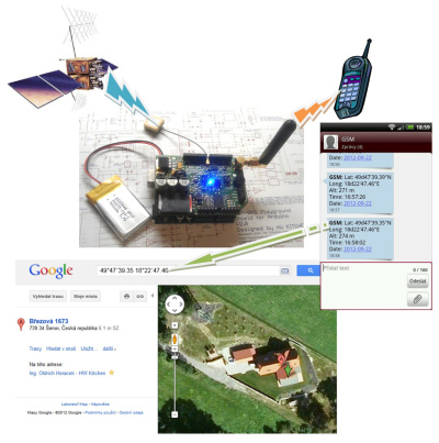 gps-gsm-playground-tutorial
