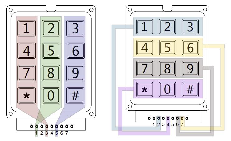 Maticová klávesnice 4x3 tlačítková zapojení
