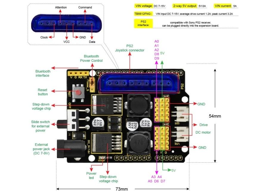 Rozšiřující Arduino deska pro motory a serva (driver TB6612)