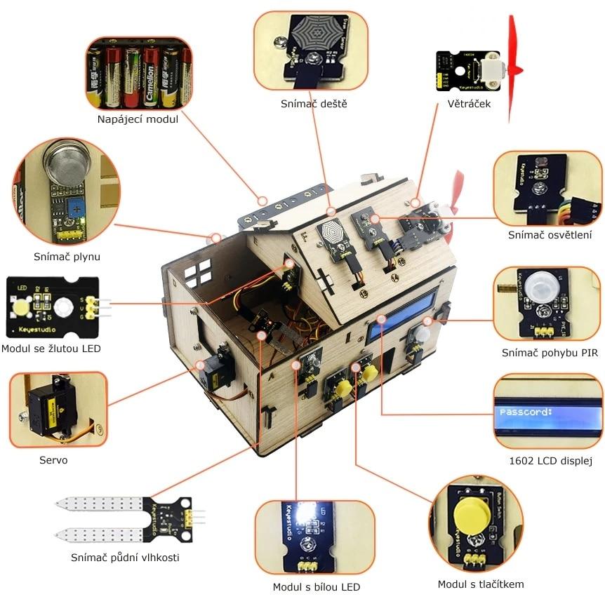 Chytrý domeček pro Arduino - STEAM DIY výukový kit - funkce