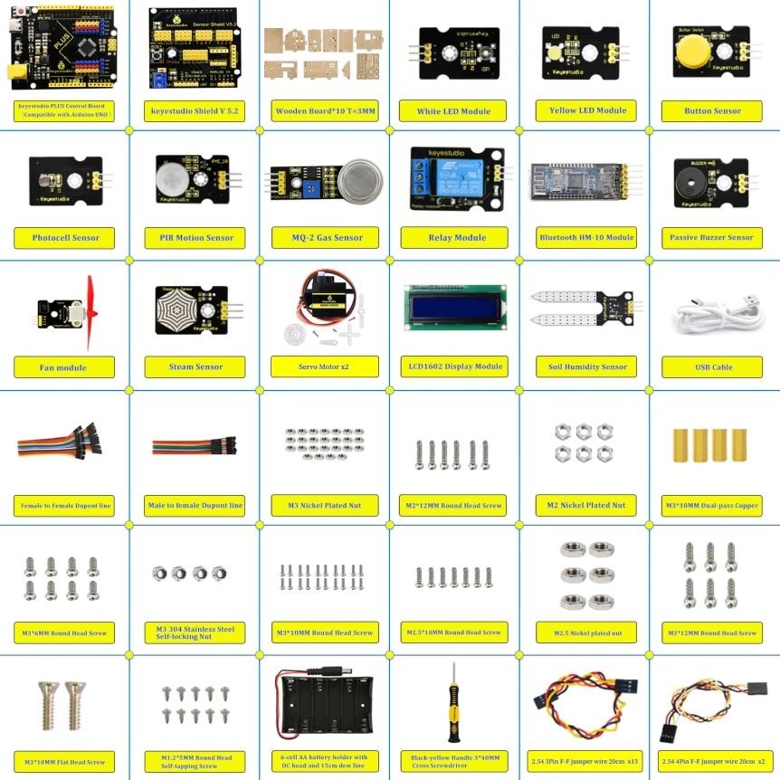 Chytrý domeček pro Arduino - STEAM DIY výukový kit - součásti 2