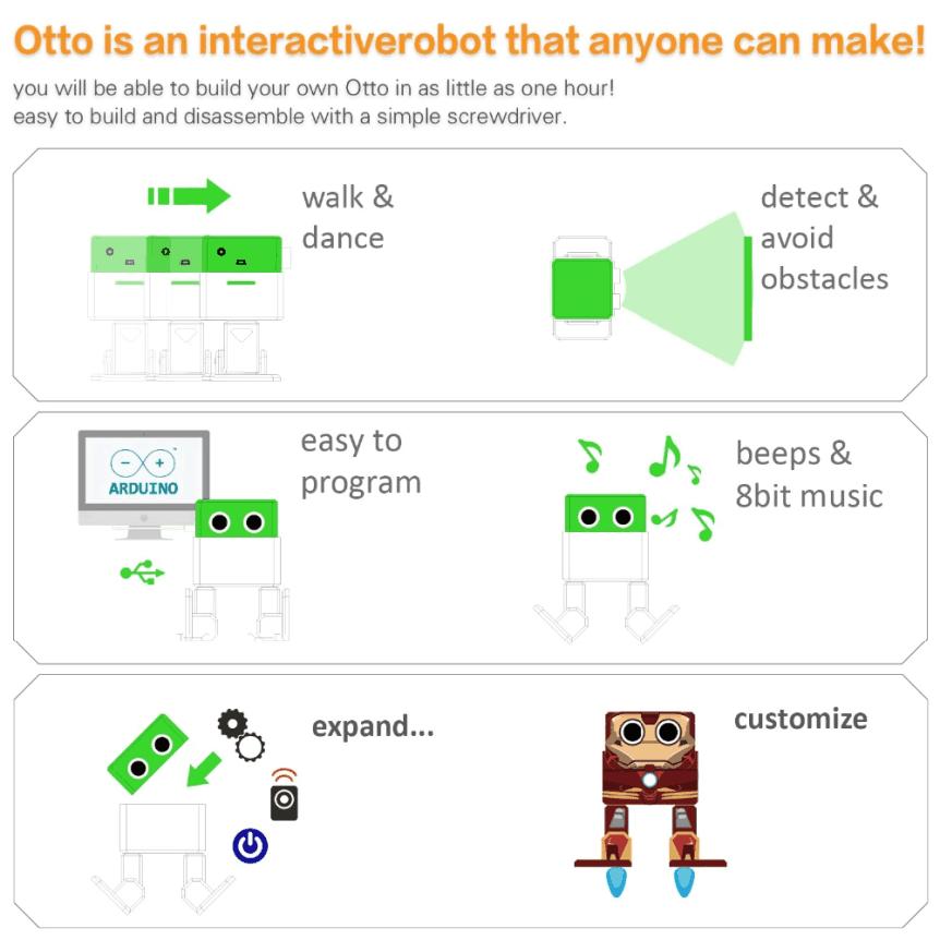 Starter Kit pro robota Otto DIY - co umí