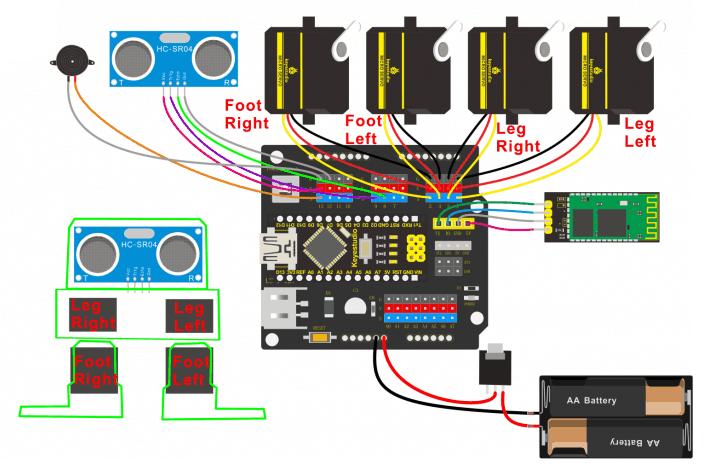 Starter Kit pro robota Otto DIY - schéma zapojení