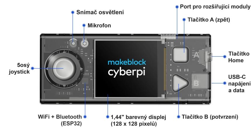 UŽIVATELSKÉ ROZHRANÍCYBERPI Mikropočítač CyberPi nabízí velké množství uživatelských funkcí a možností rozšíření. Velikost krabičky je přitom jen 84 x 35 mm uživatelské rozhraní