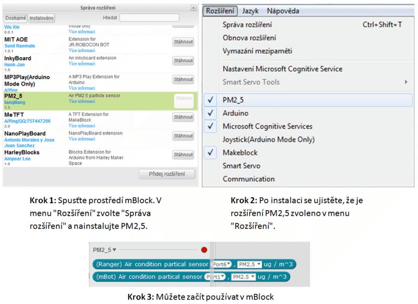 Me snímač kvality ovzduší PM2,5 software