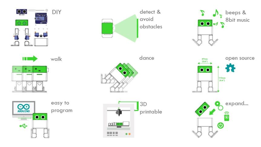 Otto diy builder kit - tělo z 3D tisku součástí - pohyby