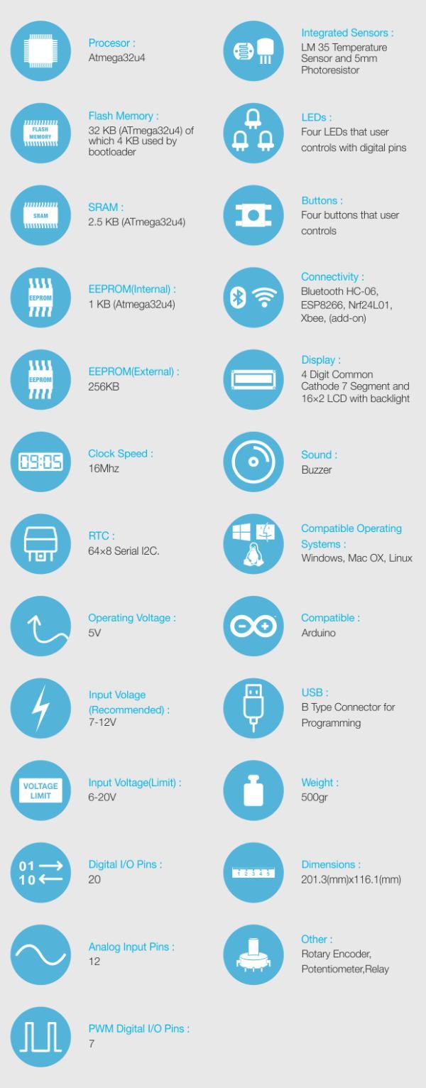 Arduino kit Tinylab vlastnosti