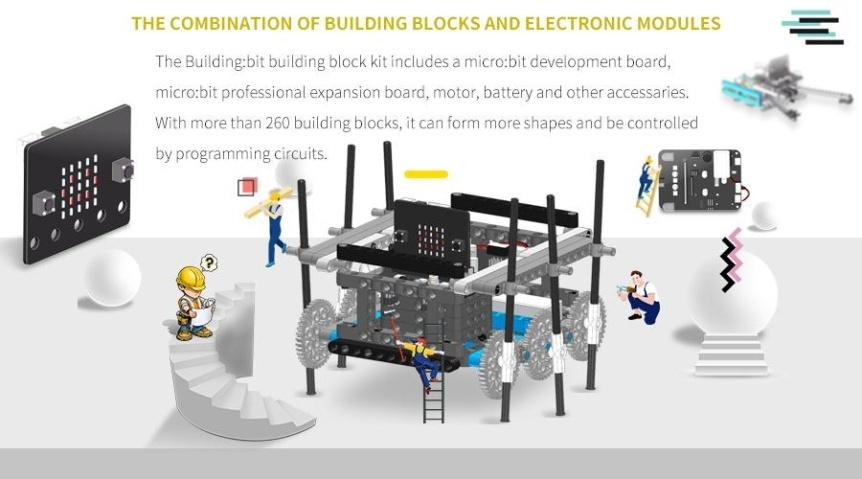Building:bit Block kit stavebnice hi-tech robotů 9v1 pro LEGO® elektronika microbit