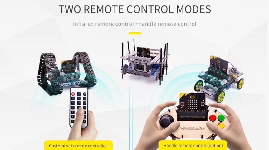 Building:bit Block kit stavebnice hi-tech robotů 9v1 pro LEGO® ovládání