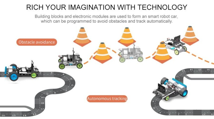 Building:bit Block kit stavebnice hi-tech robotů 9v1 pro LEGO® roboti