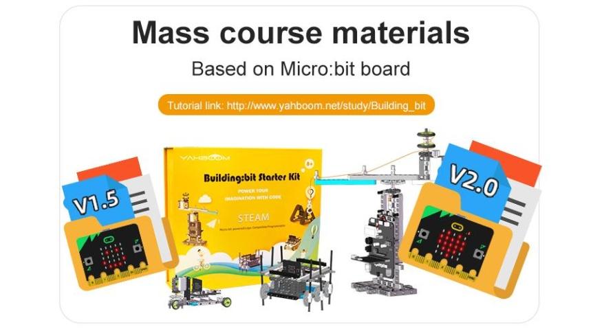 Building:bit Block kit stavebnice hi-tech robotů 9v1 pro LEGO® výukové materiály