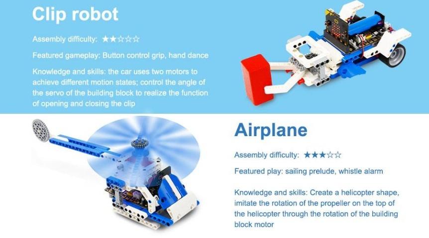 Building:bit Super kit stavebnice robotů 16v1 projekty 2