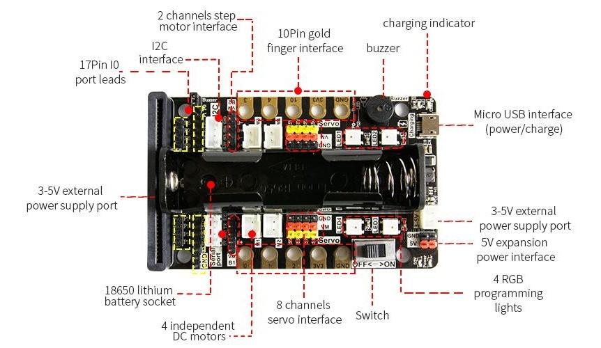 Superbit pro microbit rozšiřující modul