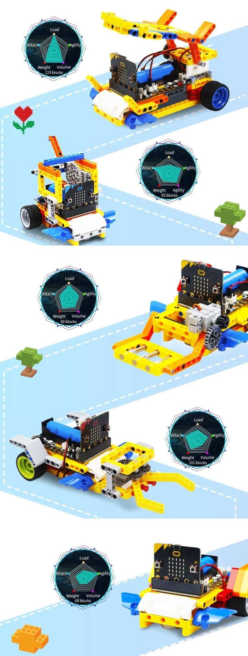 Programovatelné vozítko Running:bit kompatibilní s LEGO® ukázkové projekty