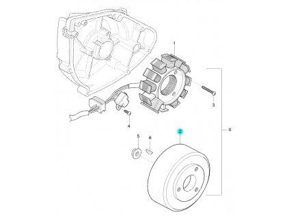 [2] Rotor / setrvačník (alternátor) - Hyosung GF 125