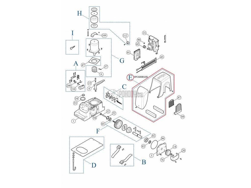 Sada plastových krytů pro pohony RUN - SPCG008100