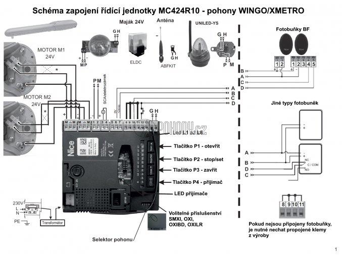 NICE WINGO3524 KIT - sada wingokit s pohony wingo pro dvoukřídlou bránu do 7m