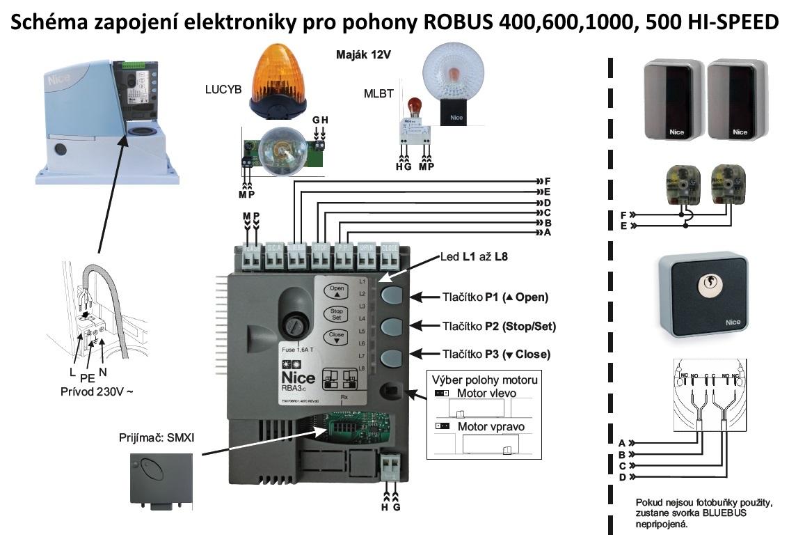 ROBUS600 - samostatný pohon RB600 pro posuvné brány do 600kg