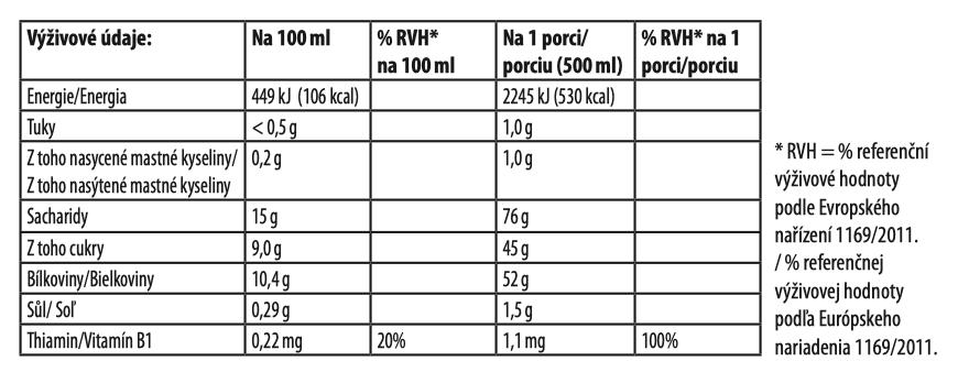 Carbopure čokoláda výživové údaje