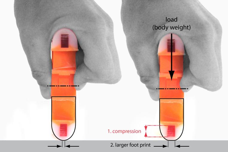 Jak vybrat kolečka na brusle a co jsou to dvouvrstvá kolečka?