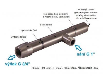Univerzálne vretenové čerpadlo s voľným hriadeľom KUBIK 80-10/U