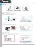 SW přepojovací kabely přenos dat