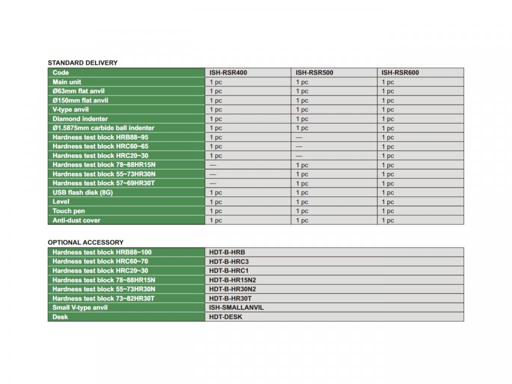 automaticky-digitalni-rockwell-a-super-rockwell-ish-rsr600-insize