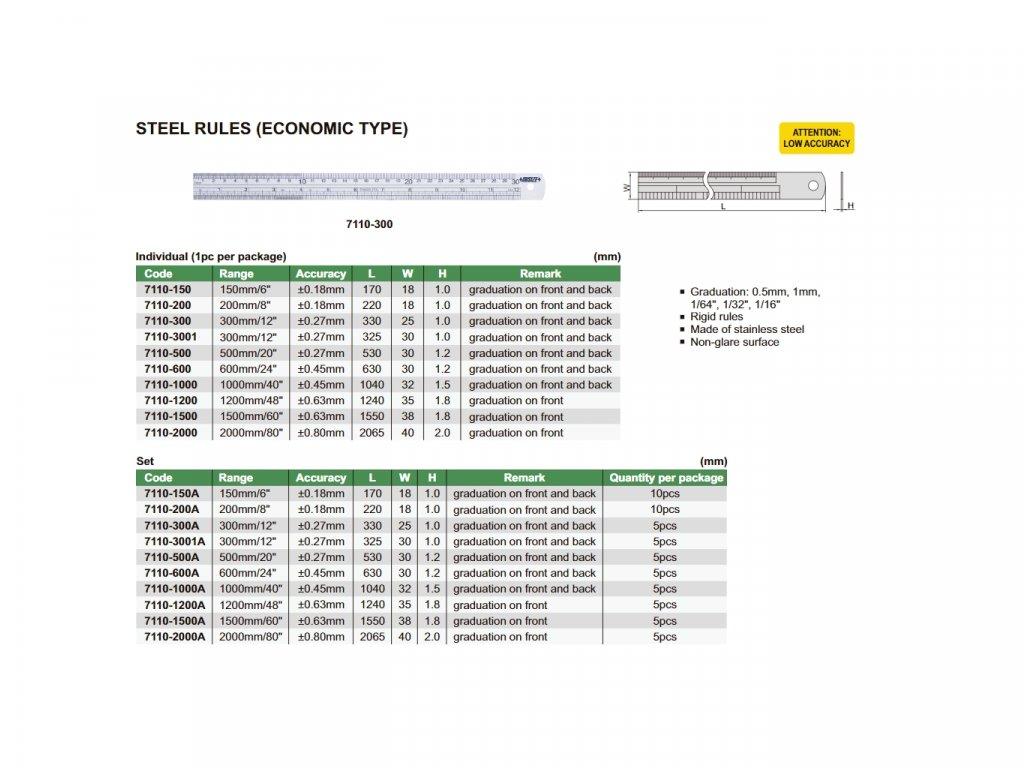ocelove-meritko-se-stupnici-z-jedne-strany-2000-mm-insize