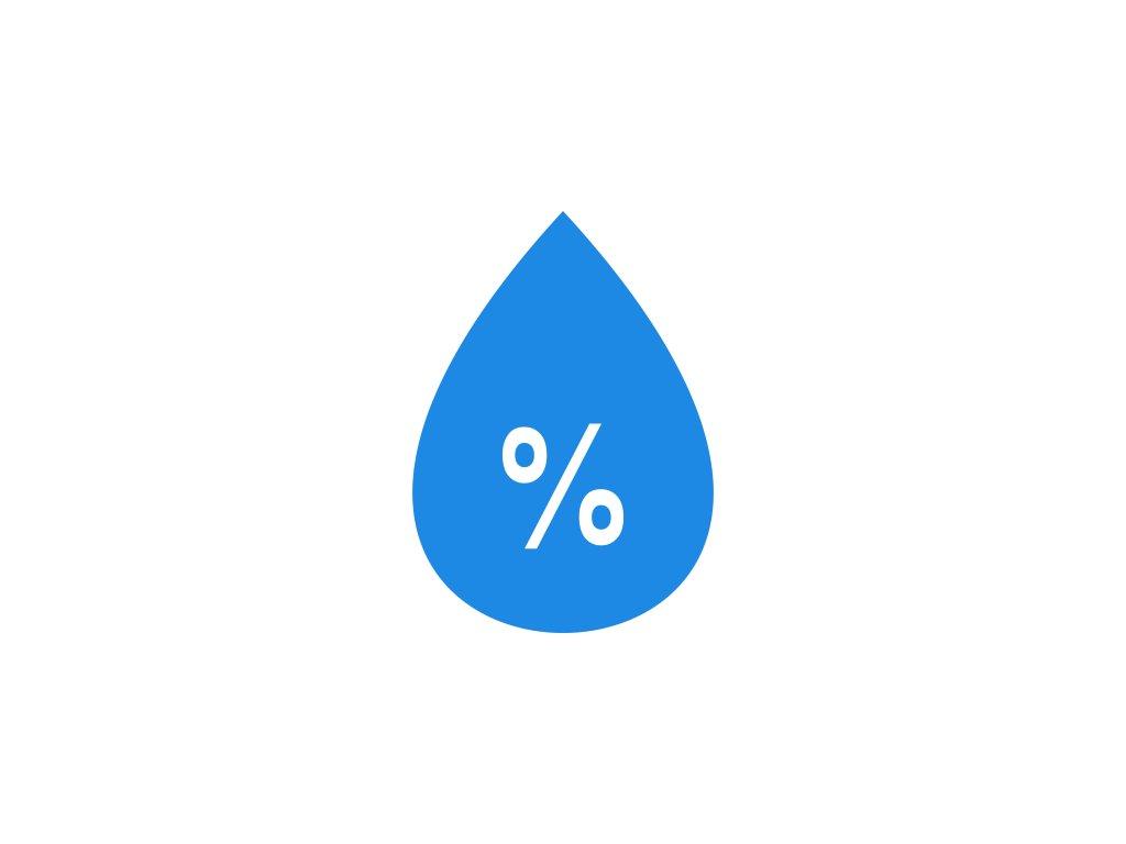 humidity forecast hydration precipitation temperature weather 38924