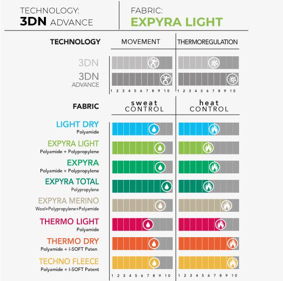 expyra_light