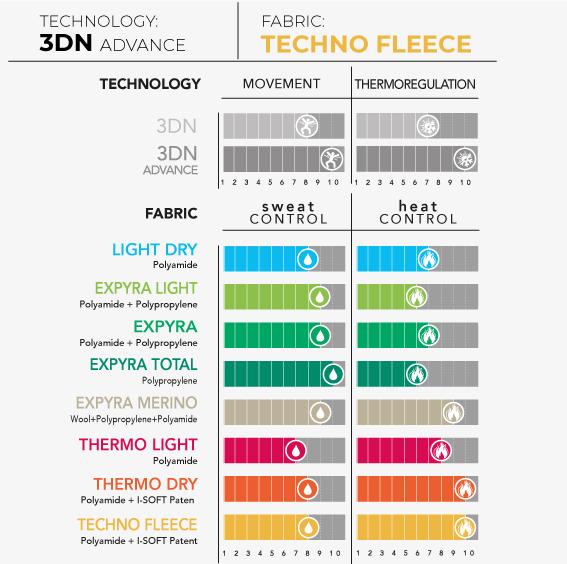techno_fleece