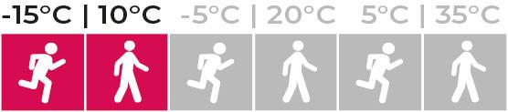 temperatura-teplota_-15+10