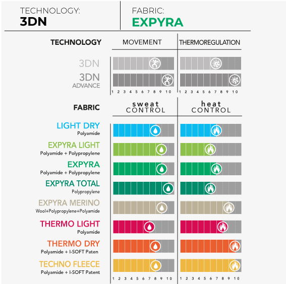 termo_expyra