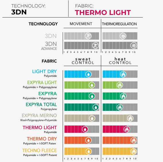 thermo_light