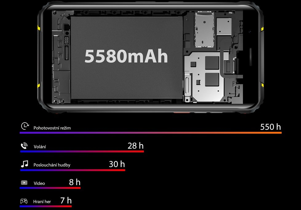 GBV5100 baterie