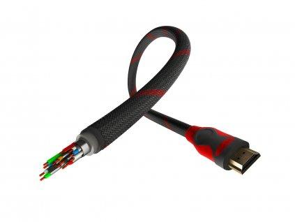 GENESIS Prémiový HDMI kabel pro PS4/PS3 1,8m