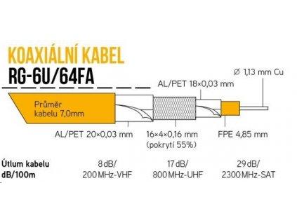 Koaxiální kabel RG-6U/64FA 7 mm, trojité stínění, impedance 75 Ohm, PVC, bílý, cívka 100m