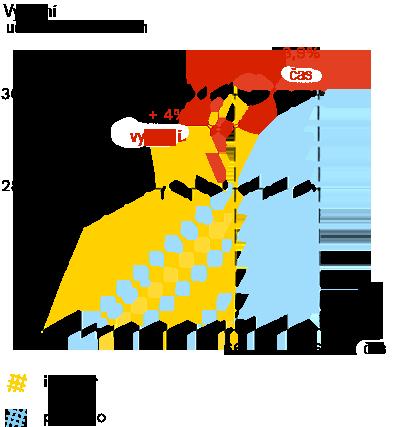 o_znacce_graf_1