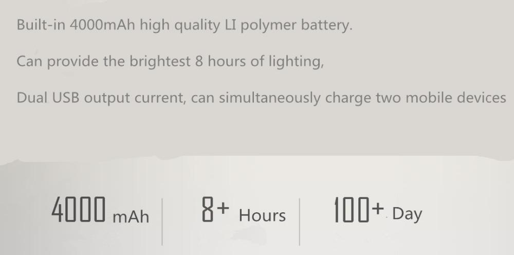 Xiaomi COOWOO LED Desk Lamp Stolní přenosná lampička bílá designová noční stolní osvětlení domácnost lampa žárovka úsporná istage